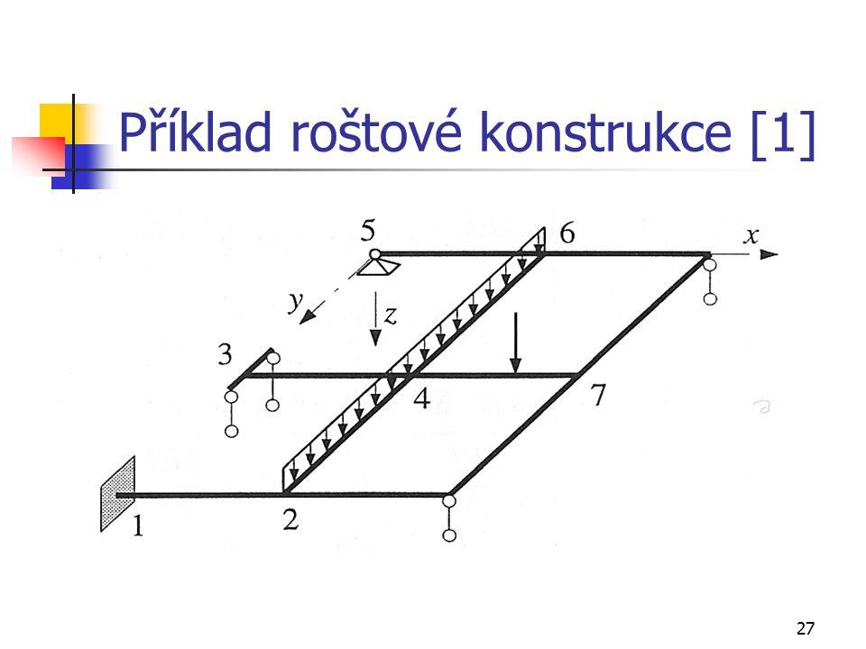 Příklad roštové konstrukce [1]